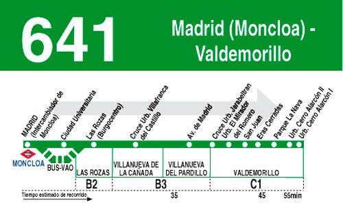 Linea 641 autobuses Cerro Alarcón Valdemorillo Madrid